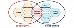collaborate_cooperate_small