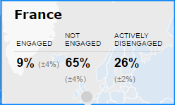 France_disengaged