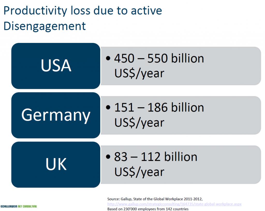 Productivity_loss